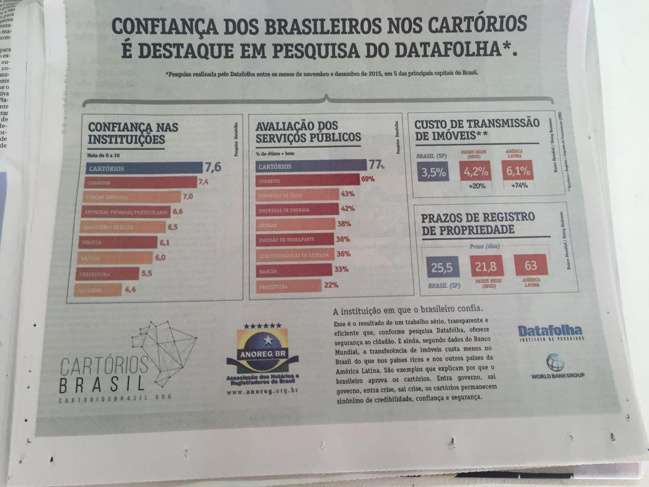 pesquisa data folha confiança cartórios